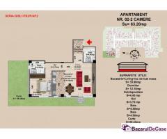 Vanzari apartamente proprietari in Brasov